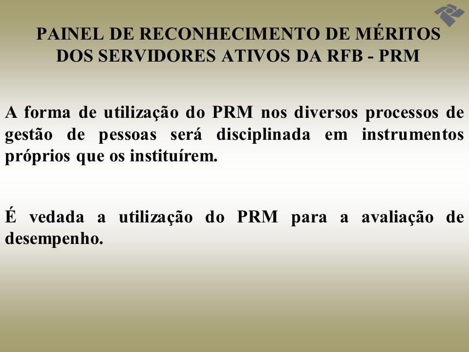 PAINEL DE RECONHECIMENTO DE MÉRITOS DOS SERVIDORES ATIVOS DA RFB - PRM