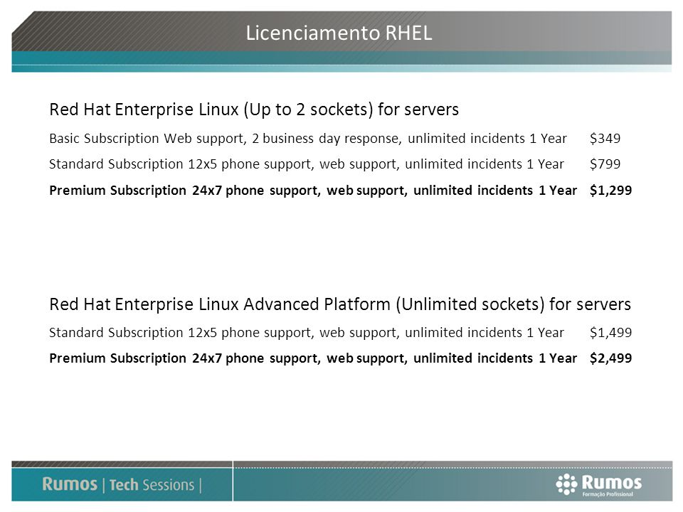 Licenciamento RHEL Red Hat Enterprise Linux (Up to 2 sockets) for servers.