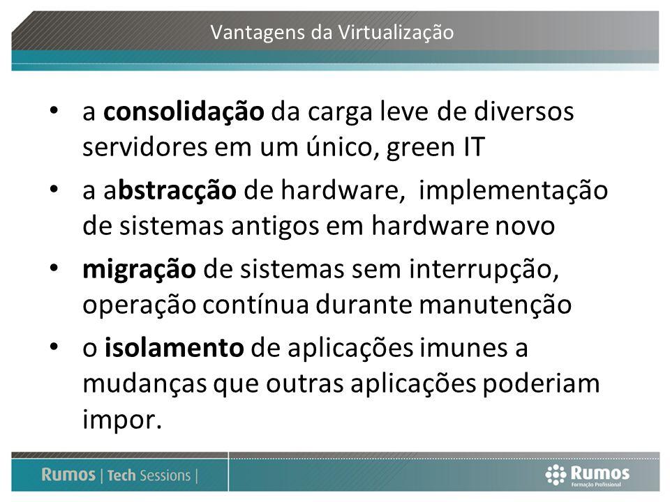 Vantagens da Virtualização