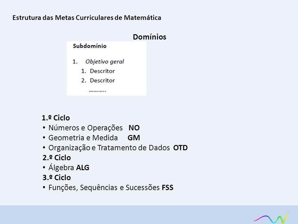 Organização e Tratamento de Dados OTD 2.º Ciclo Álgebra ALG 3.º Ciclo