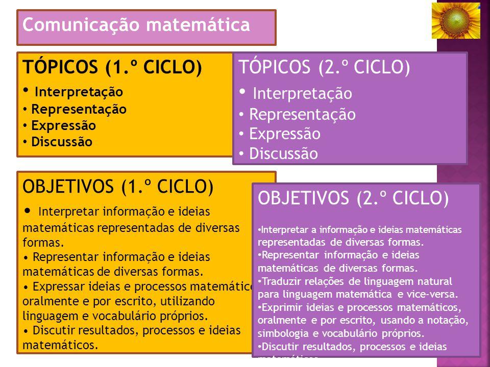 Interpretação Comunicação matemática TÓPICOS (1.º CICLO) Interpretação