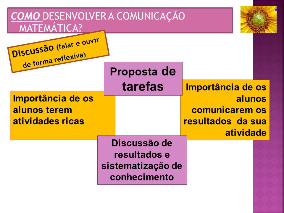 Discussão de resultados e sistematização de conhecimento