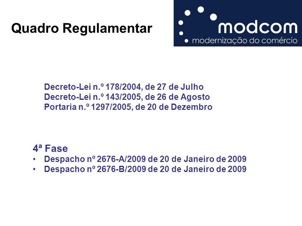 Quadro Regulamentar 4ª Fase Decreto-Lei n.º 178/2004, de 27 de Julho