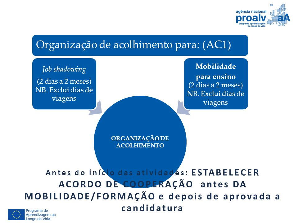 ORGANIZAÇÃO DE ACOLHIMENTO