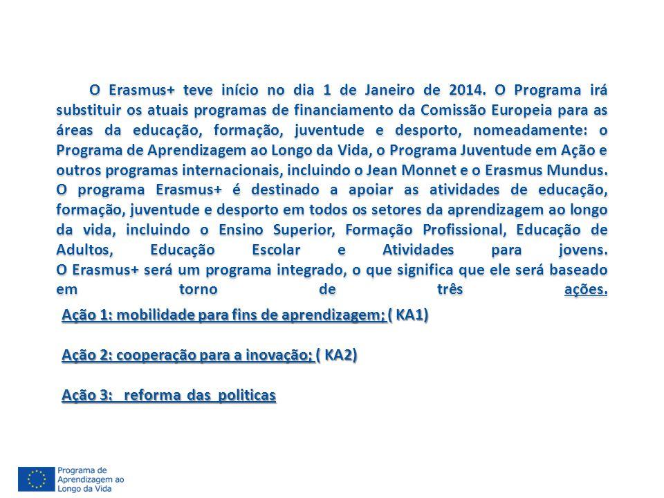 O Erasmus+ teve início no dia 1 de Janeiro de 2014