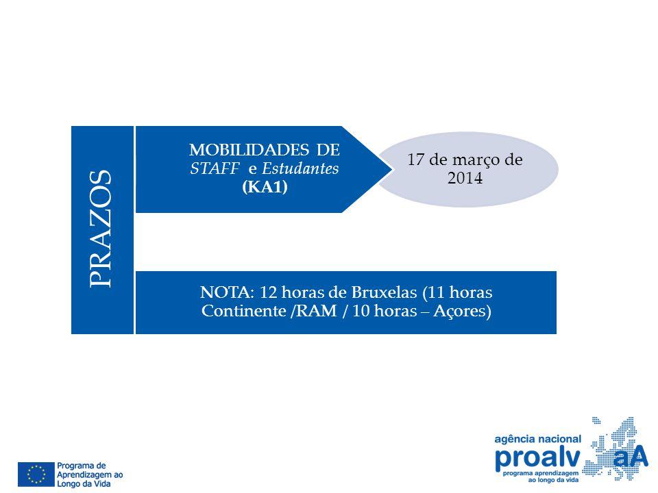 MOBILIDADES DE STAFF e Estudantes (KA1)