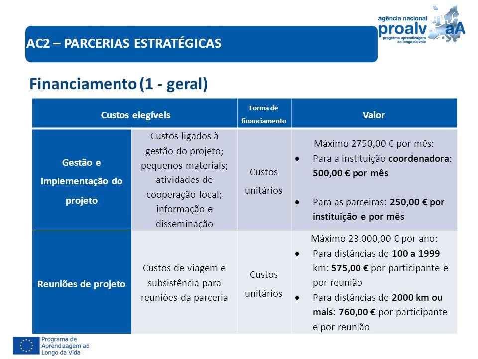 Forma de financiamento Gestão e implementação do projeto