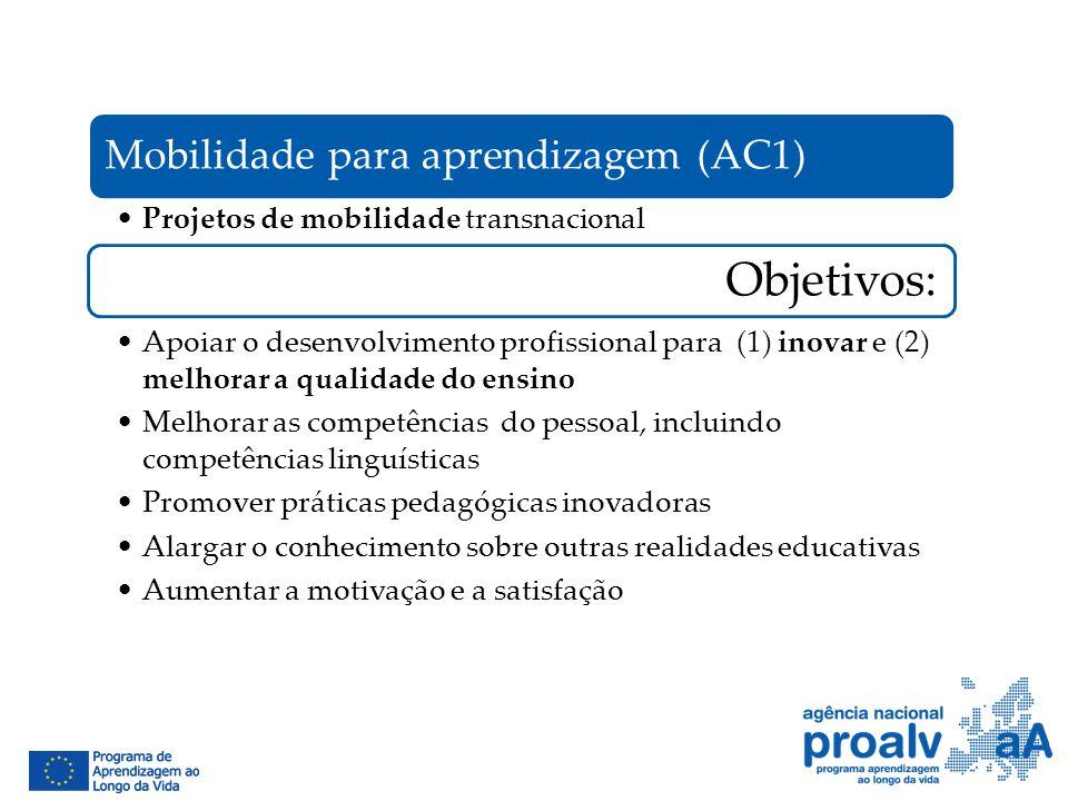 Objetivos: Mobilidade para aprendizagem (AC1)