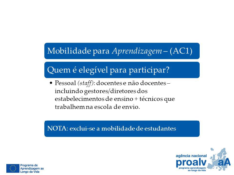 Mobilidade para Aprendizagem – (AC1)