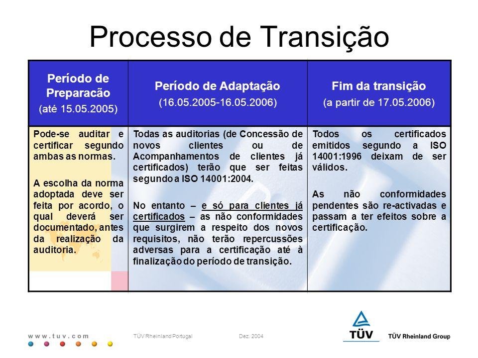 Processo de Transição Período de Preparacão Período de Adaptação