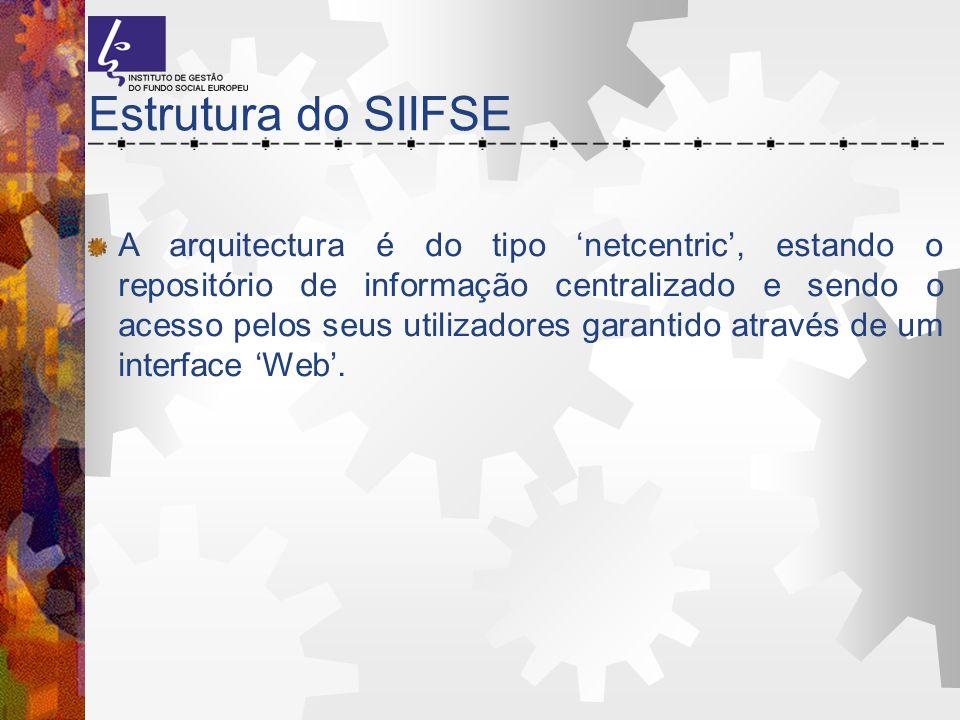 Estrutura do SIIFSE