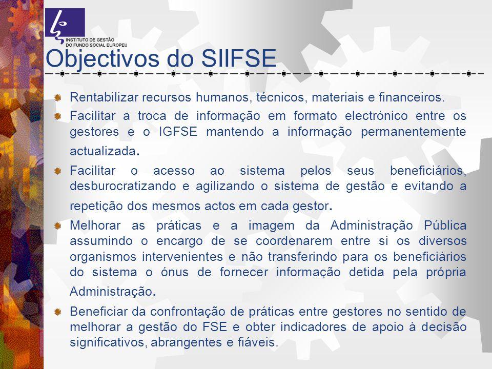 Objectivos do SIIFSE Rentabilizar recursos humanos, técnicos, materiais e financeiros.