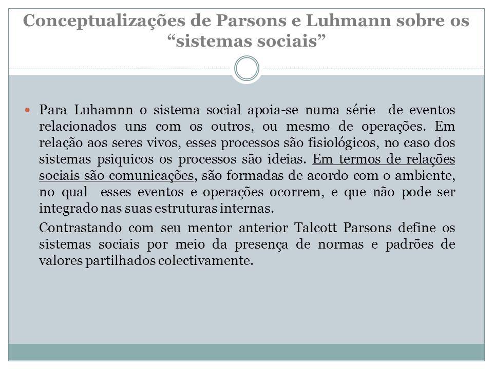 Conceptualizações de Parsons e Luhmann sobre os sistemas sociais