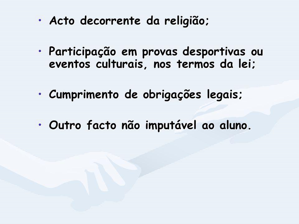 Acto decorrente da religião;