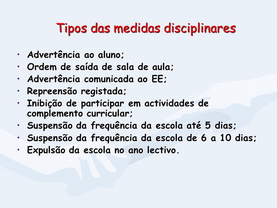 Tipos das medidas disciplinares