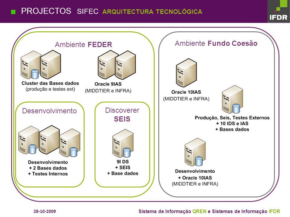 PROJECTOS SIFEC ARQUITECTURA TECNOLÓGICA