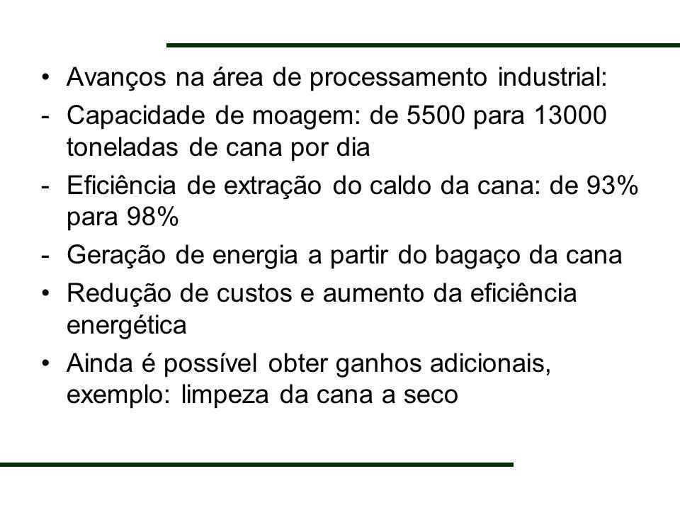 Avanços na área de processamento industrial: