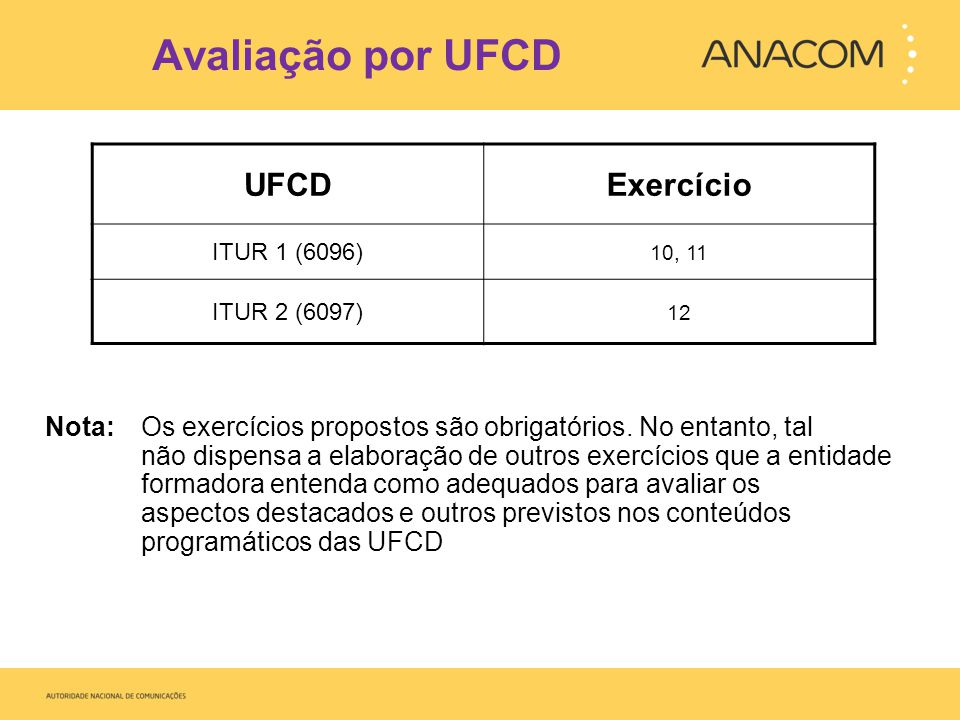 Avaliação por UFCD UFCD Exercício