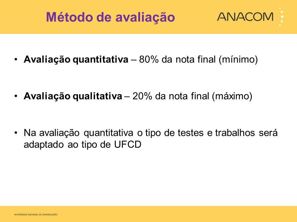 Método de avaliação Avaliação quantitativa – 80% da nota final (mínimo) Avaliação qualitativa – 20% da nota final (máximo)