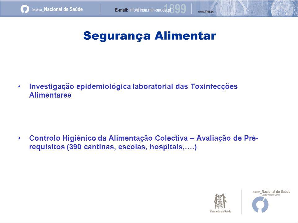 Segurança Alimentar Investigação epidemiológica laboratorial das Toxinfecções Alimentares.