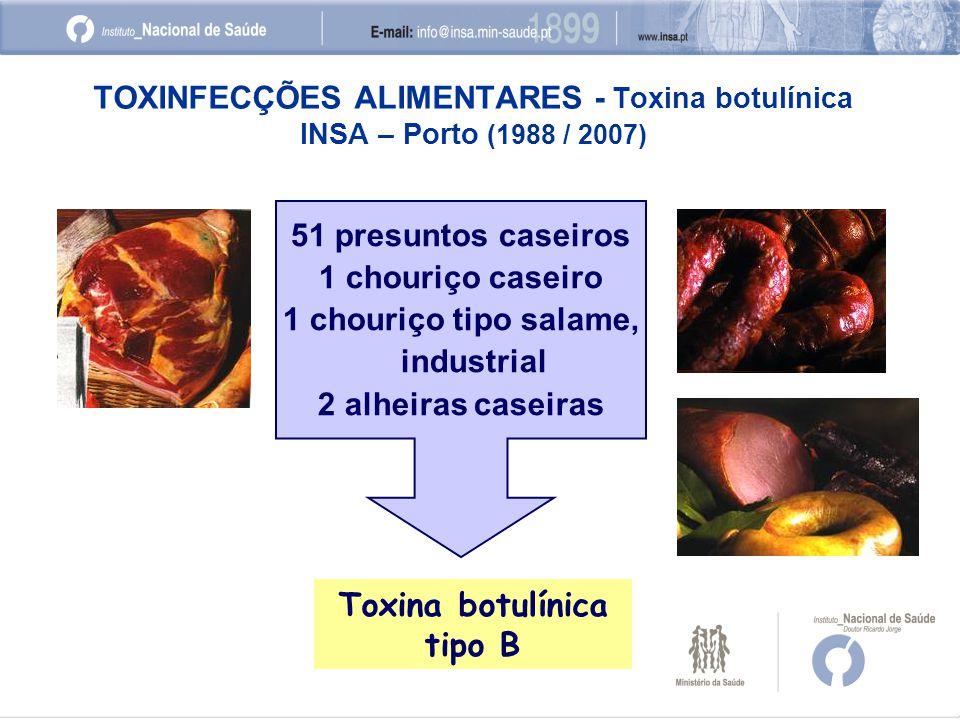 Toxina botulínica tipo B