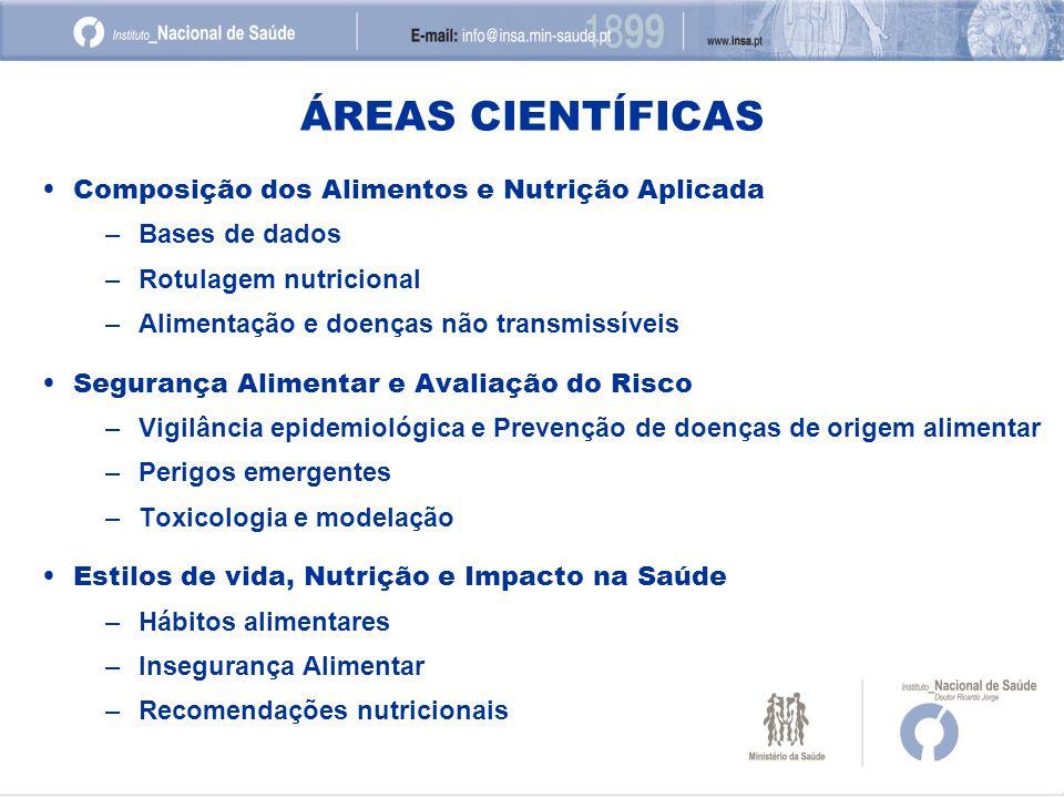 ÁREAS CIENTÍFICAS Composição dos Alimentos e Nutrição Aplicada