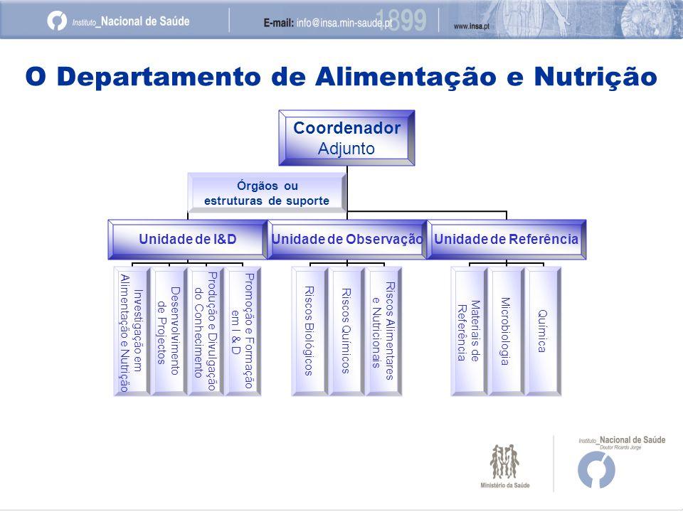 O Departamento de Alimentação e Nutrição