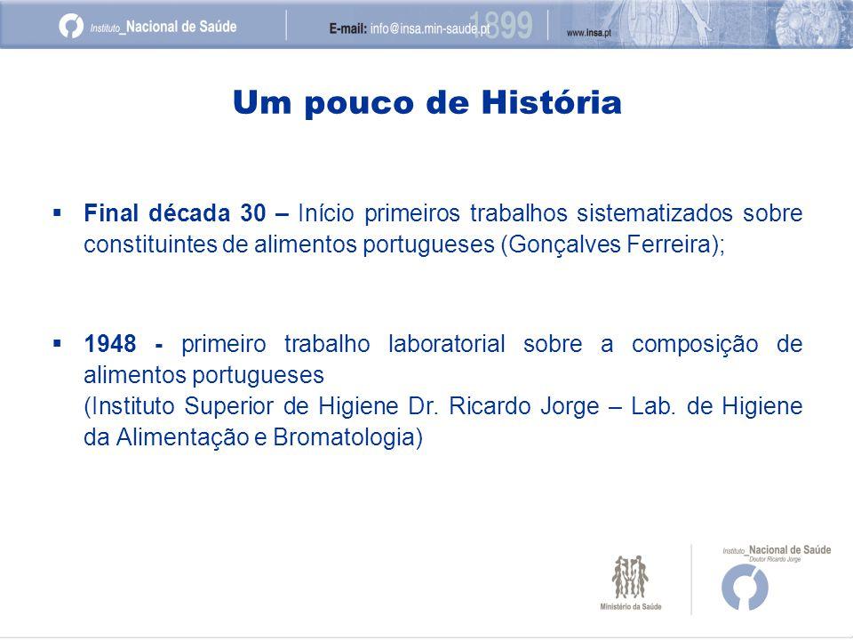 Um pouco de História Final década 30 – Início primeiros trabalhos sistematizados sobre constituintes de alimentos portugueses (Gonçalves Ferreira);