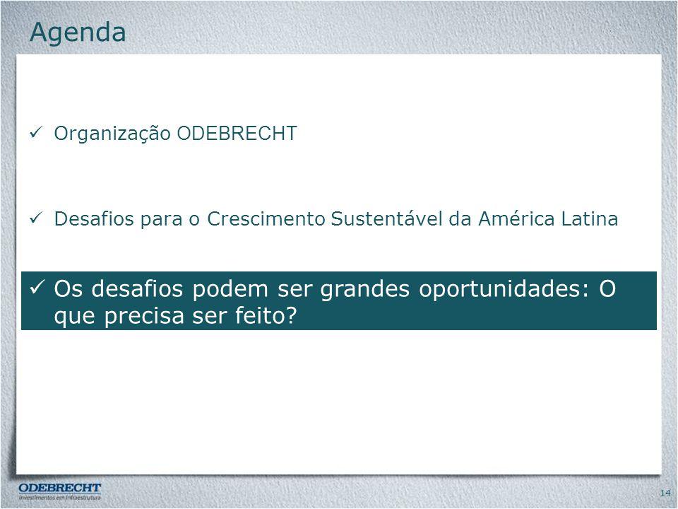 Agenda Organização ODEBRECHT. Desafios para o Crescimento Sustentável da América Latina.