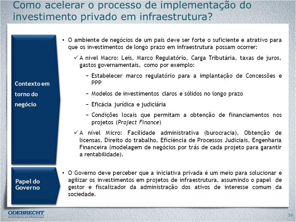 Como acelerar o processo de implementação do investimento privado em infraestrutura