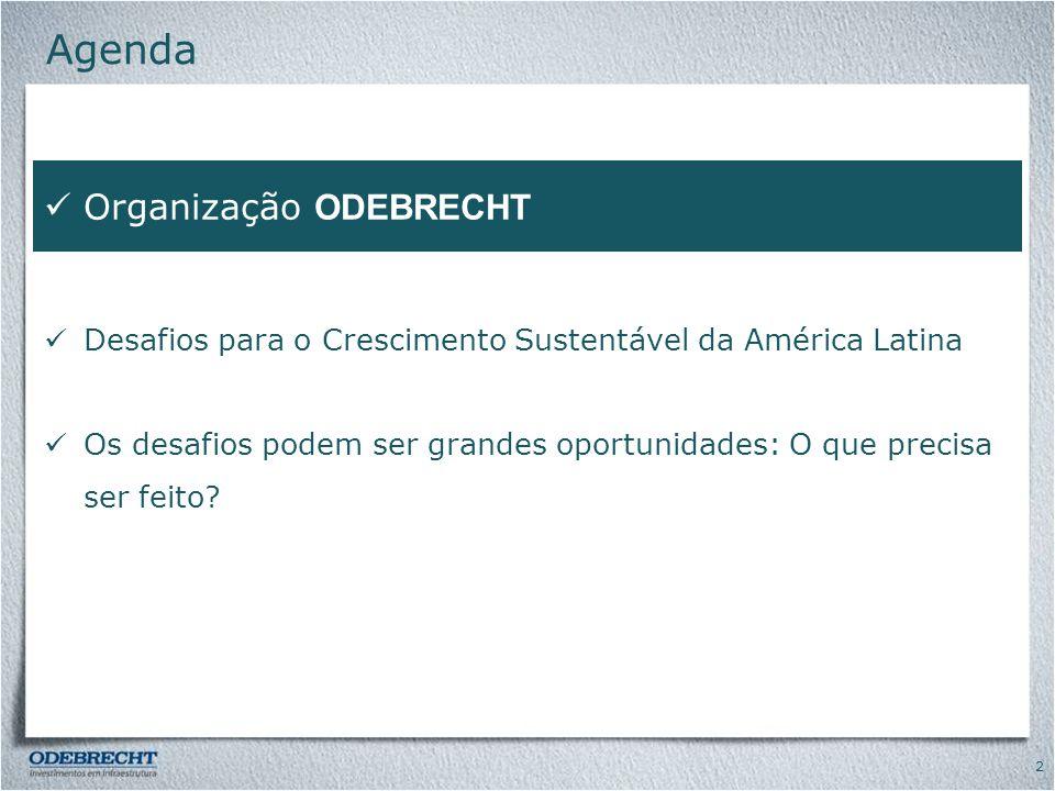 Agenda Organização ODEBRECHT