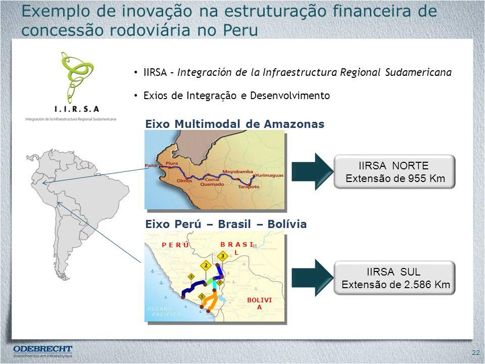 Exemplo de inovação na estruturação financeira de concessão rodoviária no Peru