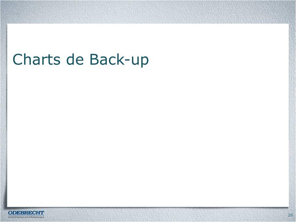 Charts de Back-up