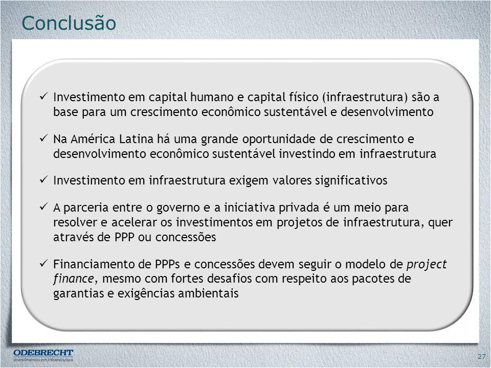 Conclusão Investimento em capital humano e capital físico (infraestrutura) são a base para um crescimento econômico sustentável e desenvolvimento.