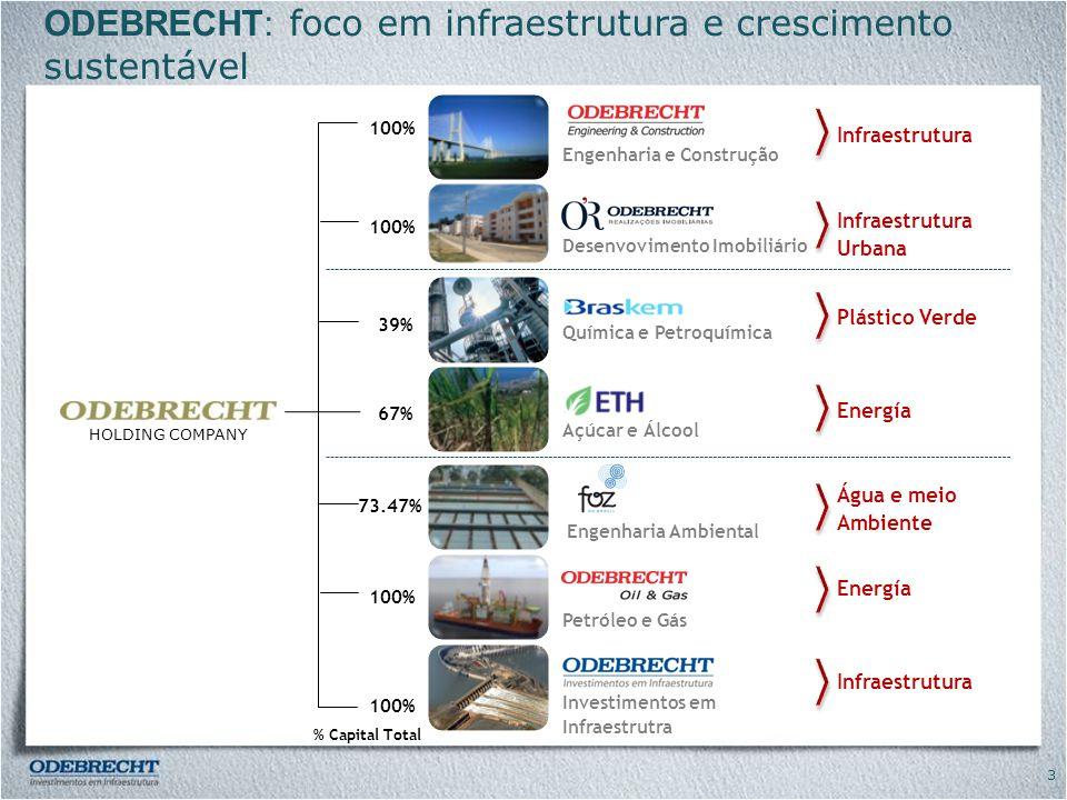 ODEBRECHT: foco em infraestrutura e crescimento sustentável