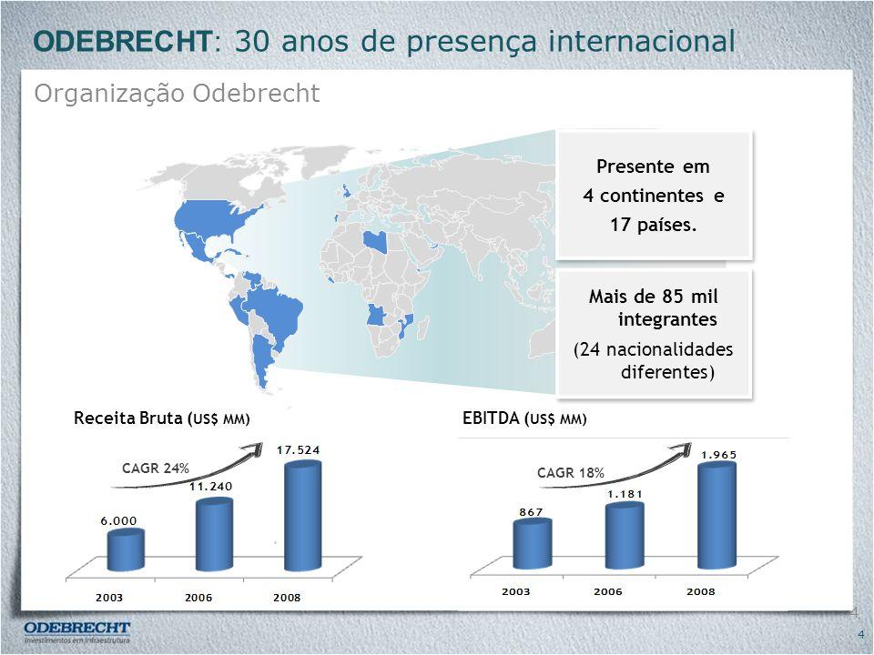 ODEBRECHT: 30 anos de presença internacional