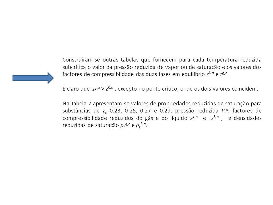 Construiram-se outras tabelas que fornecem para cada temperatura reduzida subcrítica o valor da pressão reduzida de vapor ou de saturação e os valores dos factores de compressibildade das duas fases em equilíbrio zℓ,σ e zg,σ.