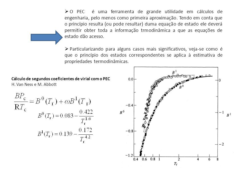 O PEC é uma ferramenta de grande utilidade em cálculos de engenharia, pelo menos como primeira aproximação. Tendo em conta que o princípio resulta (ou pode resultar) duma equação de estado ele deverá permitir obter toda a informação trmodinâmica a que as equações de estado dão acesso.