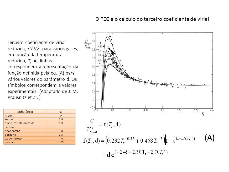 (A) O PEC e o cálculo do terceiro coeficiente de virial