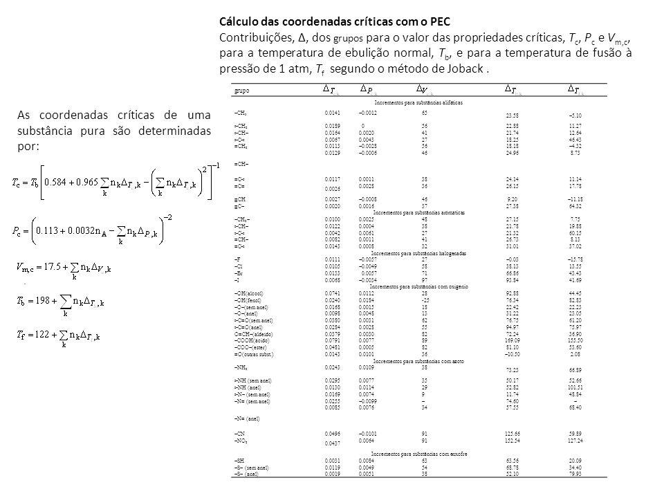 Cálculo das coordenadas críticas com o PEC