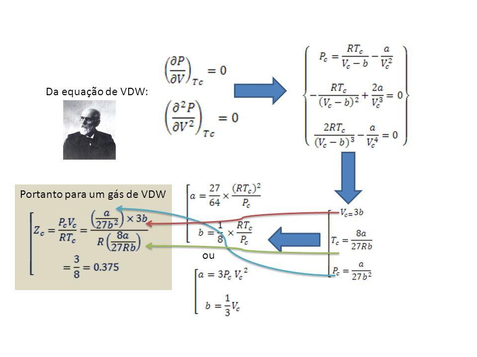 Da equação de VDW: Portanto para um gás de VDW ou