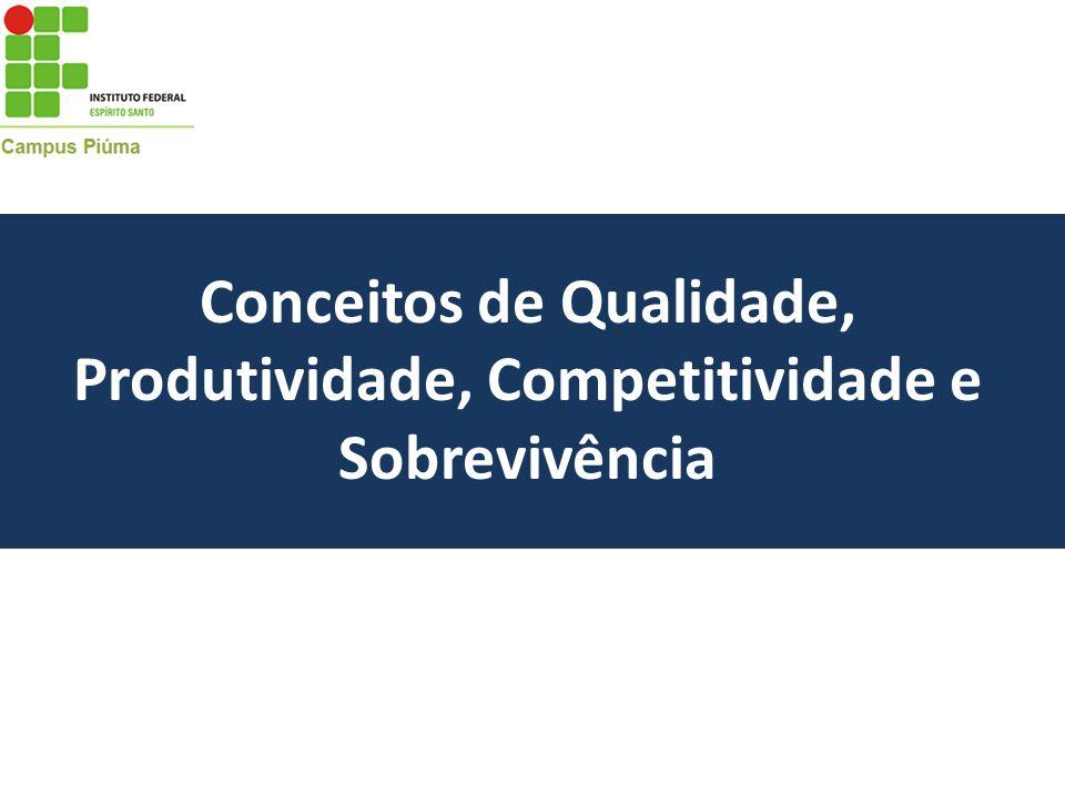 Conceitos de Qualidade, Produtividade, Competitividade e Sobrevivência