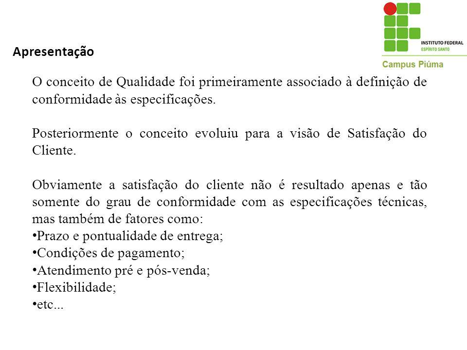 Apresentação O conceito de Qualidade foi primeiramente associado à definição de conformidade às especificações.