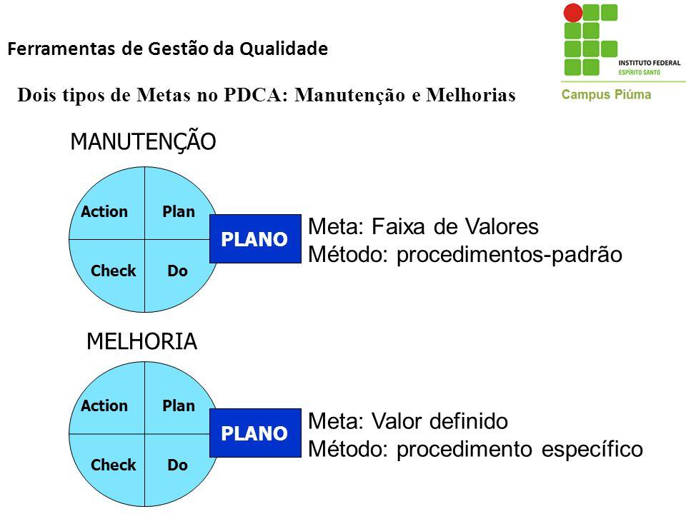 Dois tipos de Metas no PDCA: Manutenção e Melhorias