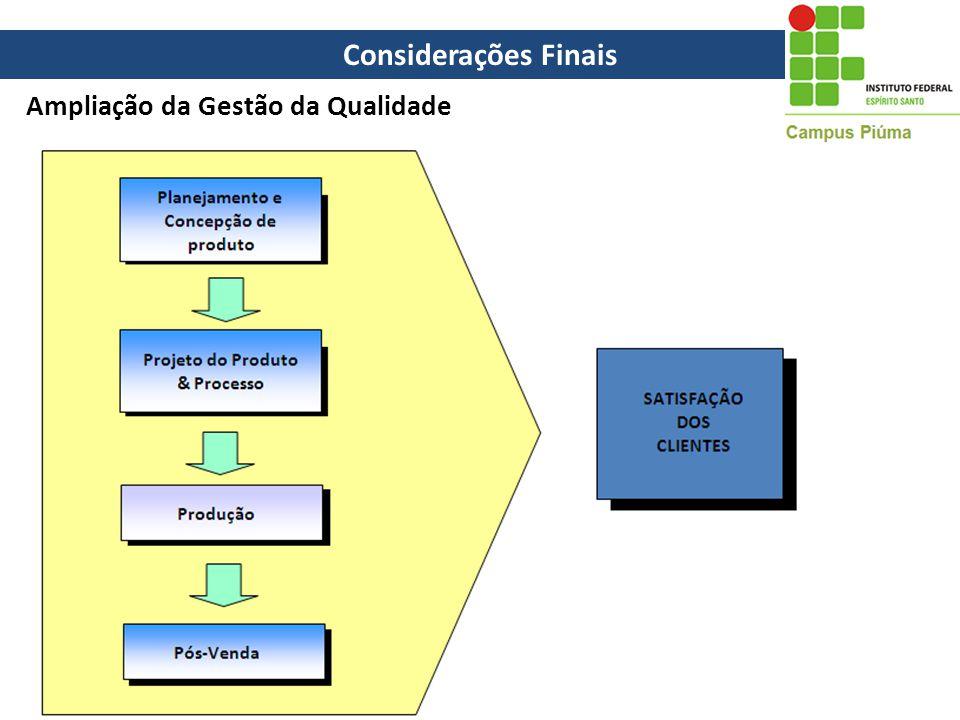 Considerações Finais Ampliação da Gestão da Qualidade