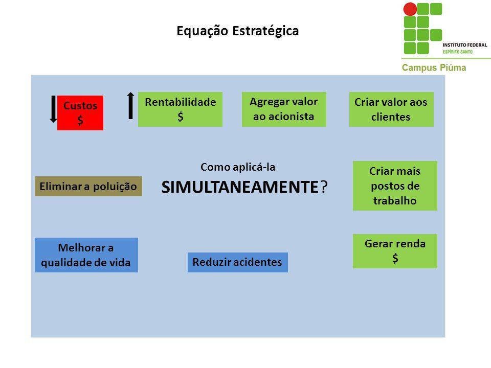 SIMULTANEAMENTE Equação Estratégica Rentabilidade$