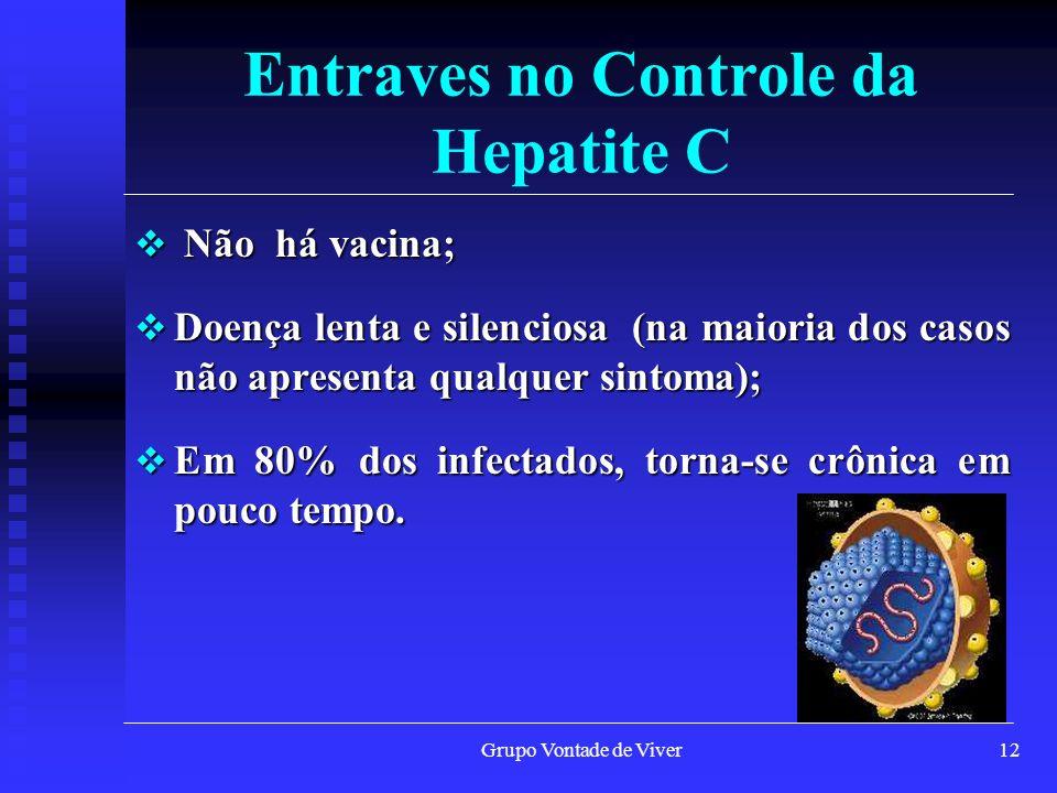 Entraves no Controle da Hepatite C