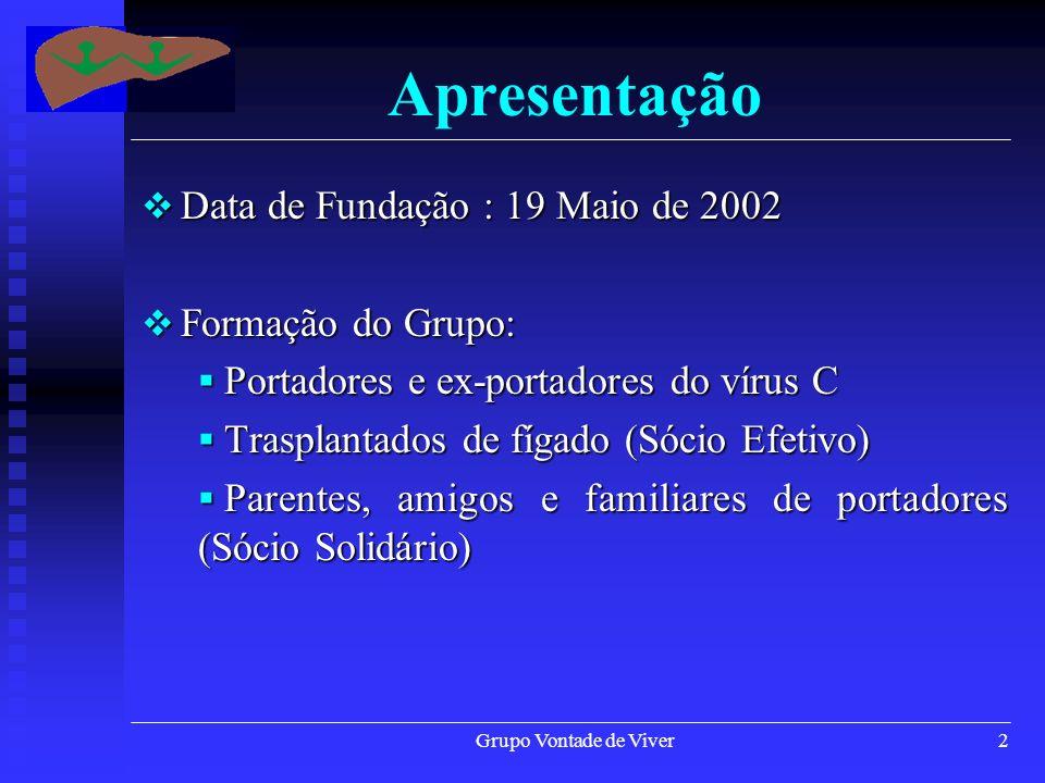 Apresentação Data de Fundação : 19 Maio de 2002 Formação do Grupo: