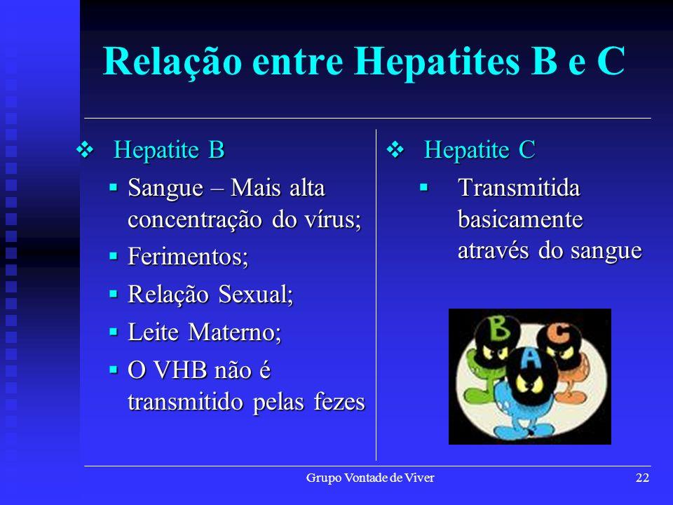 Relação entre Hepatites B e C