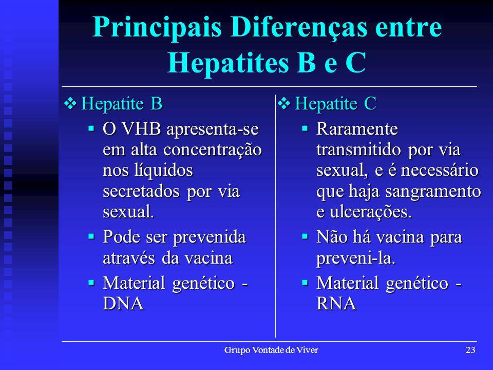 Principais Diferenças entre Hepatites B e C